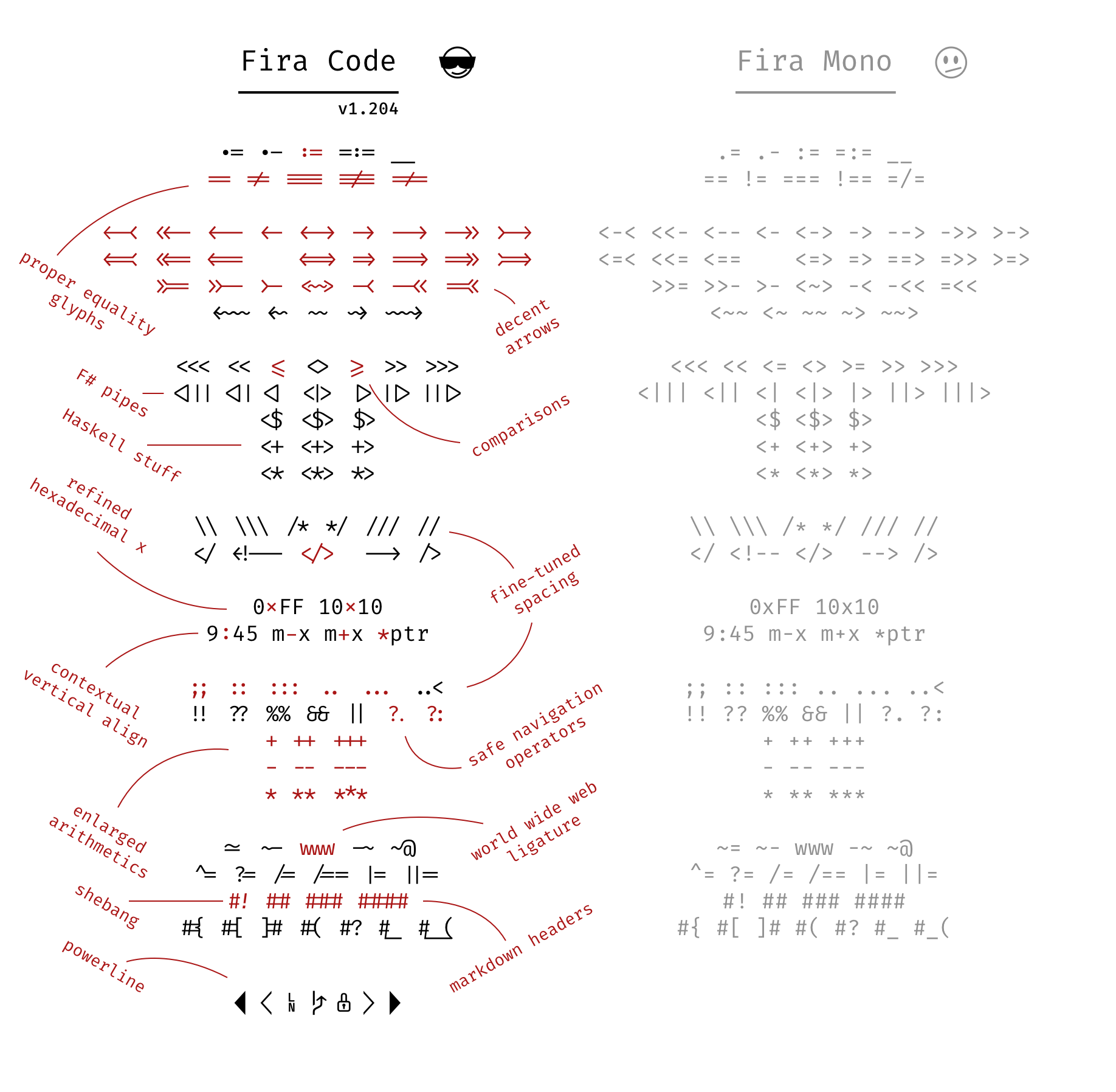 all_ligatures_in_fira_code
